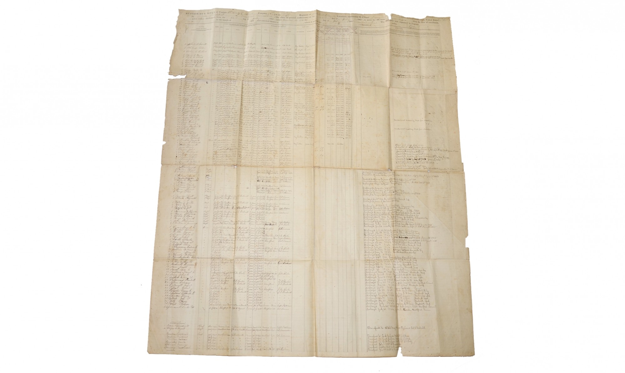 UNION MUSTER-OUT ROLL FOR CO. E, 5th CONNECTICUT VOLUNTEER INFANTRY REGIMENT