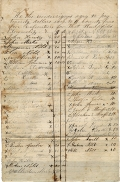 1862-1863 CIVIL WAR BOUNTY SUBSCRIPTIONS - WEST HEMPFIELD, PA