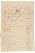 DOCUMENT OF CONTRIBUTIONS FOR PENNSYLVANIA VOLUNTEERS WITH CDVs OF A DONOR WHO SERVED AND HIS WIFE